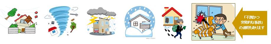 火災保険の適用範囲、台風、突風、竜巻、落雷、水害、雪災、雹、盗難